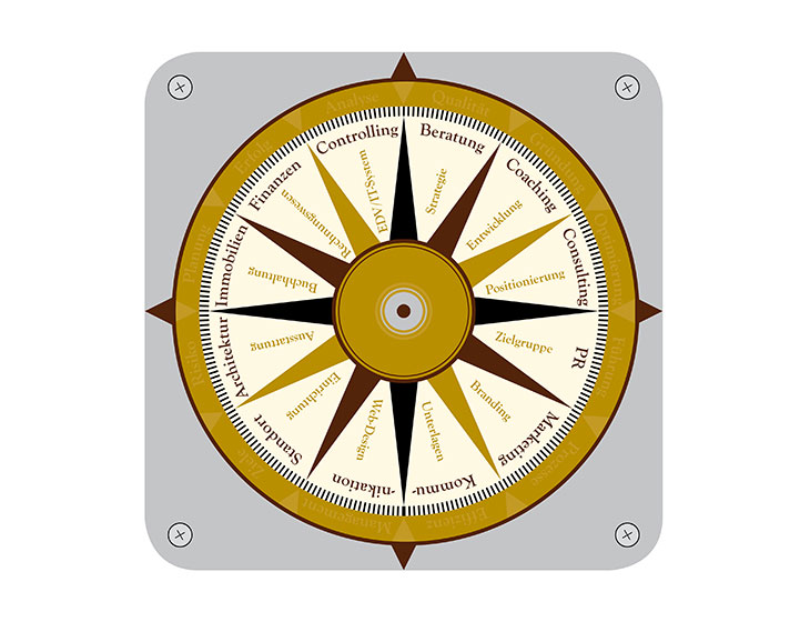 PRAXISKOMPASS - Branding, Logo, CI, CD, Website, Drucksorten, Werbematerial (2009-2012)